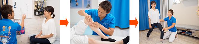 膝の施術方法